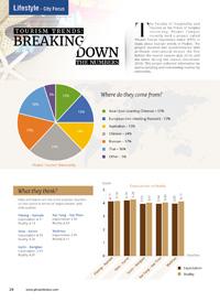 Tourism Trends